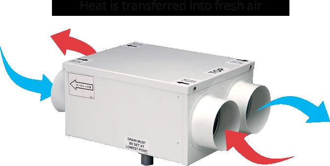 Heat Recovery Ventilation Installation Brighton